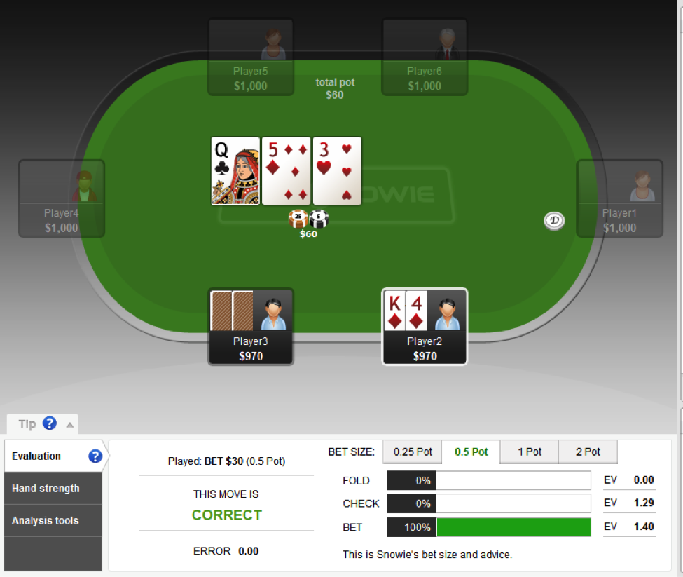 Are You Blocker Aware? | PokerSnowie Blog